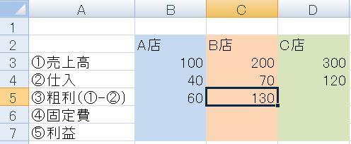 エクセル 初心者 数式だけコピーして書式はコピーしない2