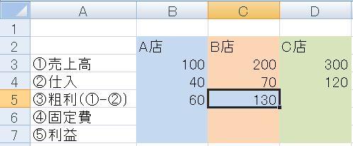 エクセル 初心者 数式 書式もコピーされる