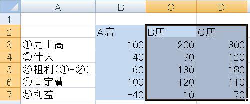 Excel初心者 書式だけコピー3
