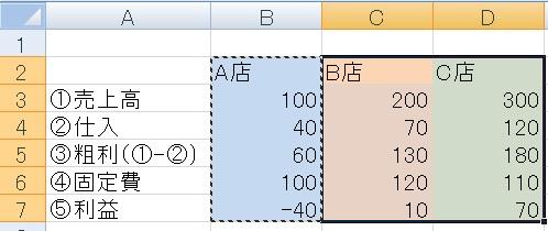 Excel初心者 書式だけコピー
