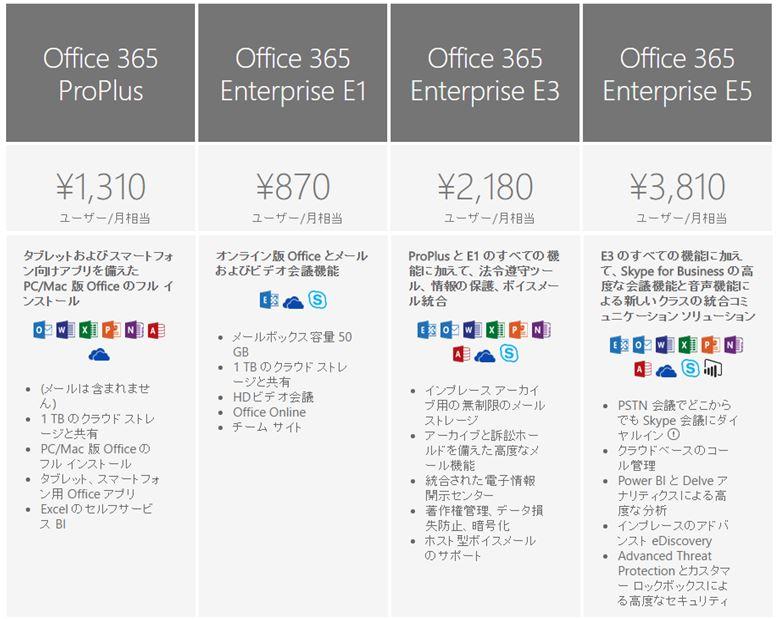 Office 365 有料プラン