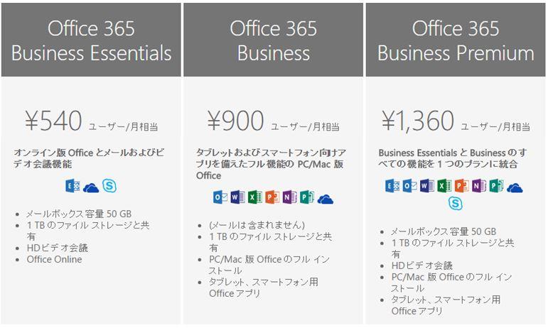 Office 365 個人向け