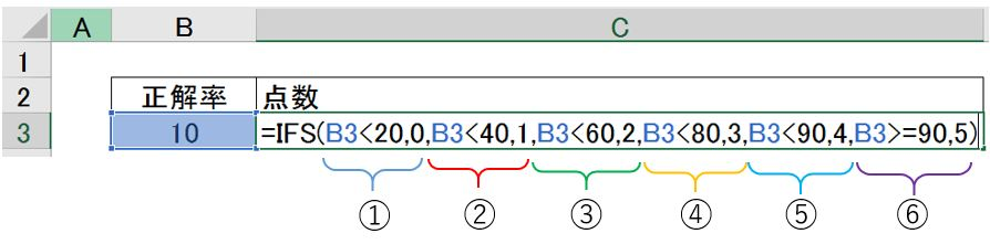 Excel 複数条件 IFS