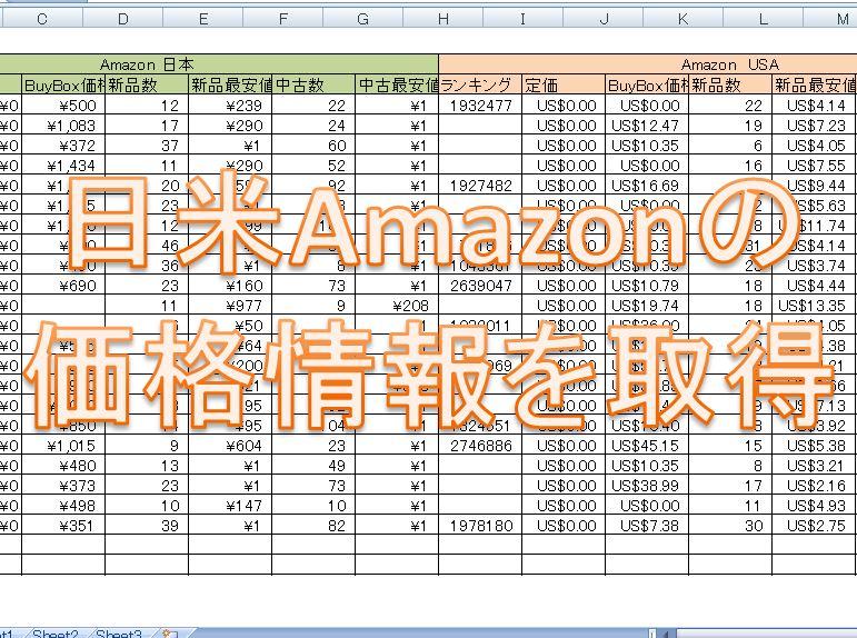 Amazon USとの価格を比較